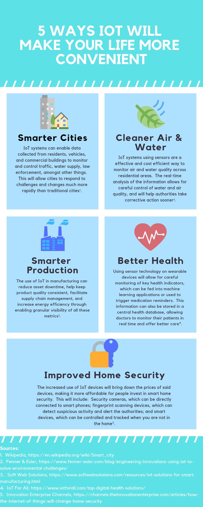Infographic - IOT