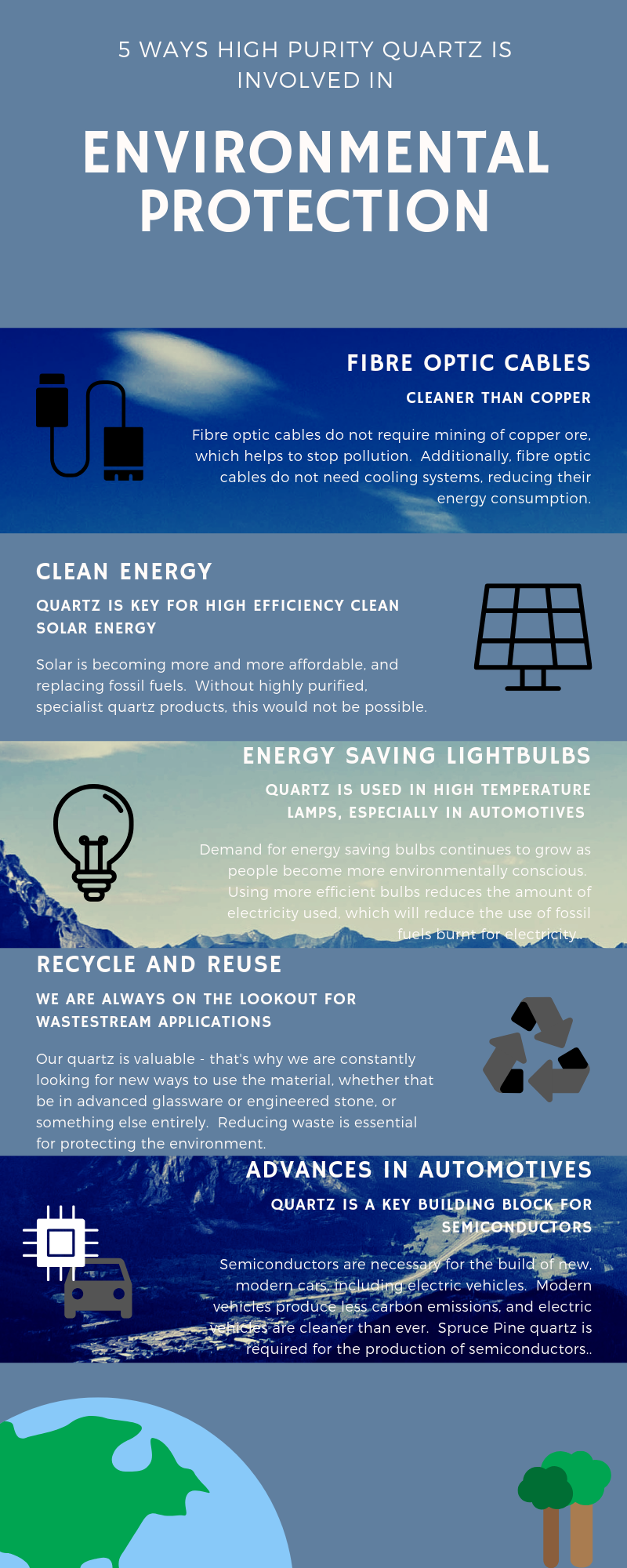Describes how quartz is used to improve the environment